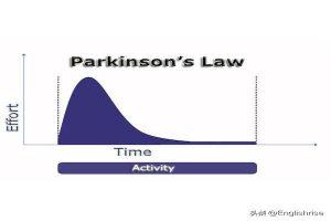 【365天自律成长英语笔记】 DAY 70-On Parkinson's Law
